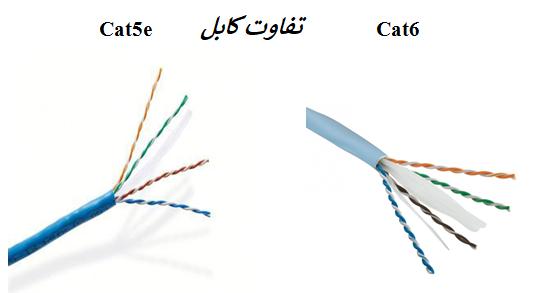 تفاوت های کابل های شبکه Cat5 و Cat6