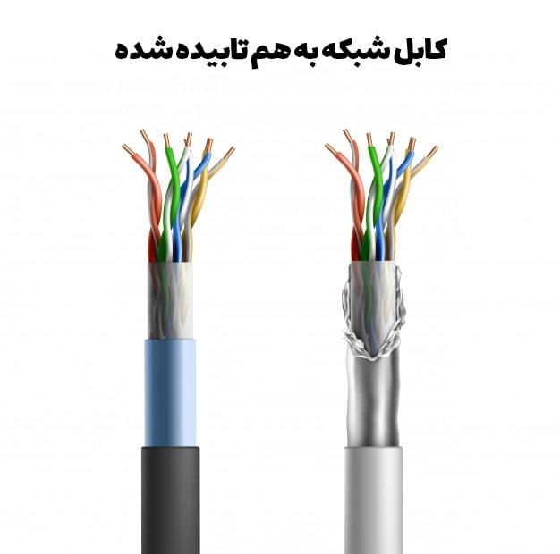 کابل شبکه به هم تابیده شده